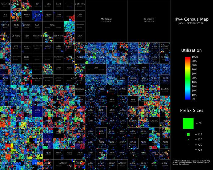 Chaque carré gris représente plus de 16 millions d'adresses, 450 millions au total son représentées