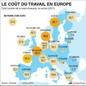 LE COÛT DU TRAVAIL EN EUROPE